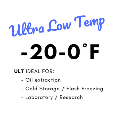 Ultra Low Temp (ULT) Chillers